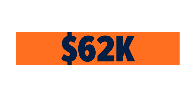 Parkinson's Research Fundraiser